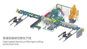 带锯床定制生产线